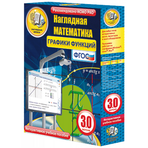 Наглядная математика. Графики функций.7-11 классы